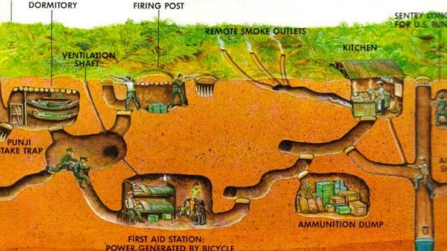 CuChi tunnels undergound system
